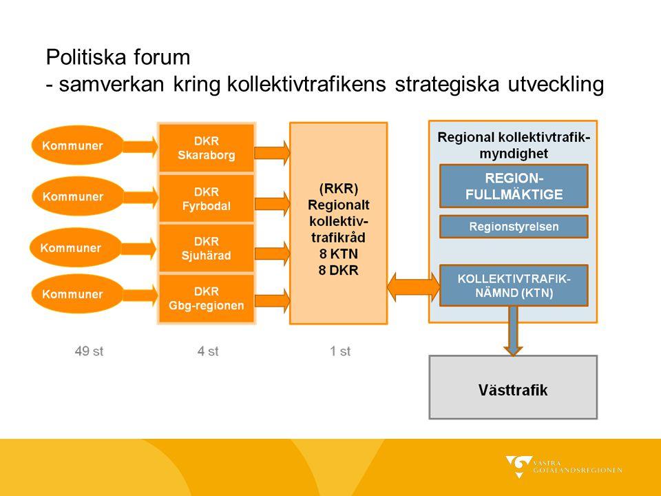 Delregionalt kollektivtrafikråd (DKR) 1.utveckla delregionala målbilder i dialog med regionen 2.behandla förslag gällande strategiska inriktning för Trafikförsörjningsprogram 3.behandla övergripande strategiska frågor såsom prisstrategi, miljöstrategi och tågstrategi 4.ha befogenhet att företräda samtliga ingående kommuner i dialog med Regionala kollektivtrafikrådet Beskrivning: ansvar för att skapa möten mellan kommunpolitiker i respektive delregion.