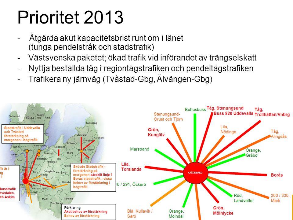 Prioritet 2013 - Åtgärda akut kapacitetsbrist runt om i länet (tunga pendelstråk och stadstrafik) -Västsvenska paketet; ökad trafik vid införandet av