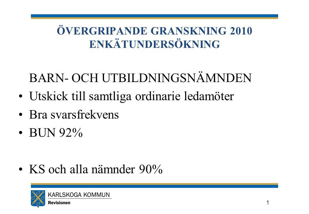 ÖVERGRIPANDE GRANSKNING 2010 ENKÄTUNDERSÖKNING BARN- OCH UTBILDNINGSNÄMNDEN Utskick till samtliga ordinarie ledamöter Bra svarsfrekvens BUN 92% KS och alla nämnder 90% 1