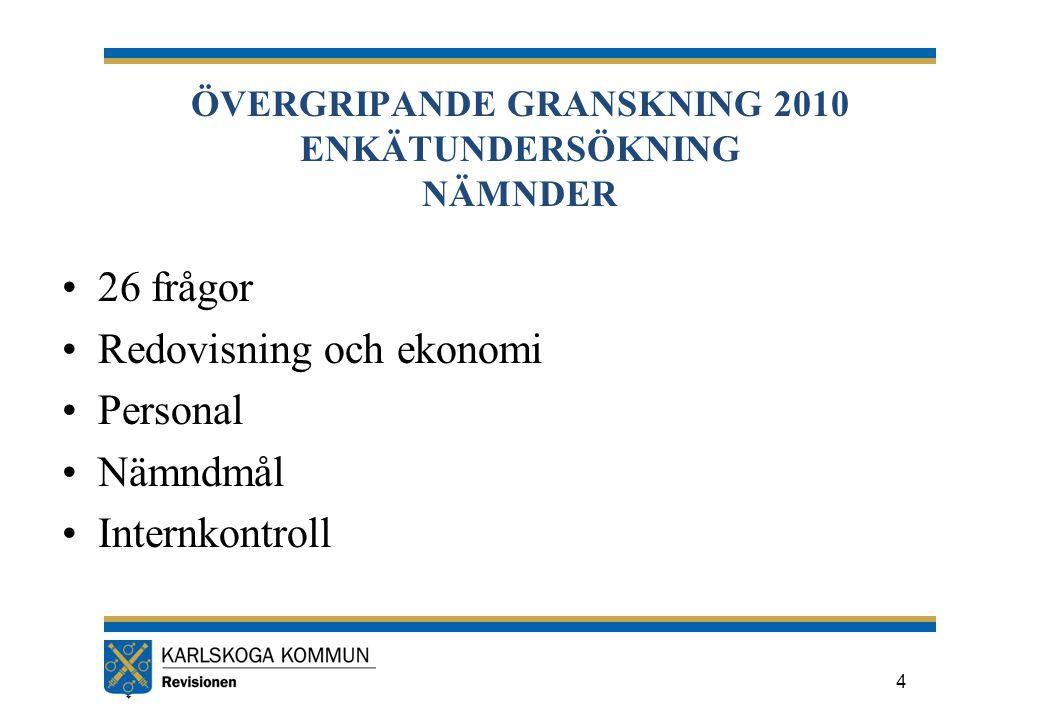 ÖVERGRIPANDE GRANSKNING 2010 ENKÄTUNDERSÖKNING NÄMNDER 26 frågor Redovisning och ekonomi Personal Nämndmål Internkontroll 4