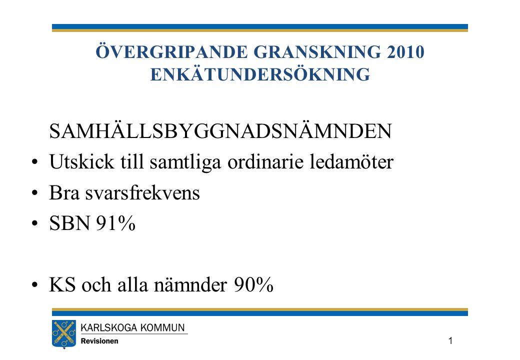 ÖVERGRIPANDE GRANSKNING 2010 ENKÄTUNDERSÖKNING SAMHÄLLSBYGGNADSNÄMNDEN Utskick till samtliga ordinarie ledamöter Bra svarsfrekvens SBN 91% KS och alla