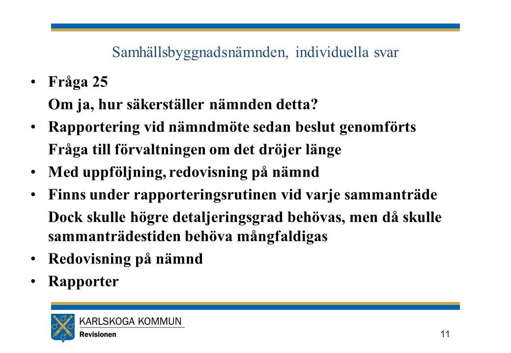 Samhällsbyggnadsnämnden, individuella svar Fråga 25 Om ja, hur säkerställer nämnden detta? Rapportering vid nämndmöte sedan beslut genomförts Fråga ti