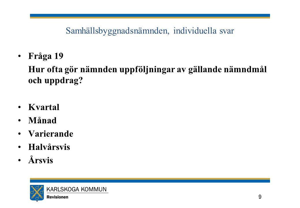 Samhällsbyggnadsnämnden, individuella svar Fråga 21 Hur följs åtgärderna ovan upp.