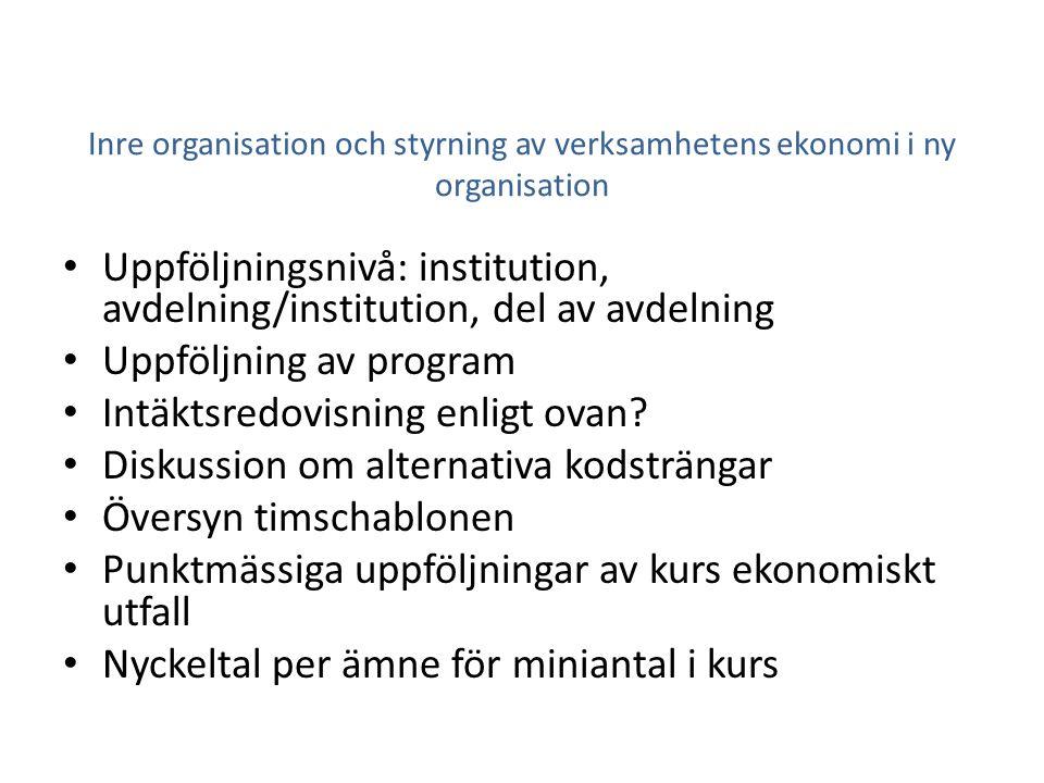 Inre organisation och styrning av verksamhetens ekonomi i ny organisation Uppföljningsnivå: institution, avdelning/institution, del av avdelning Uppföljning av program Intäktsredovisning enligt ovan.