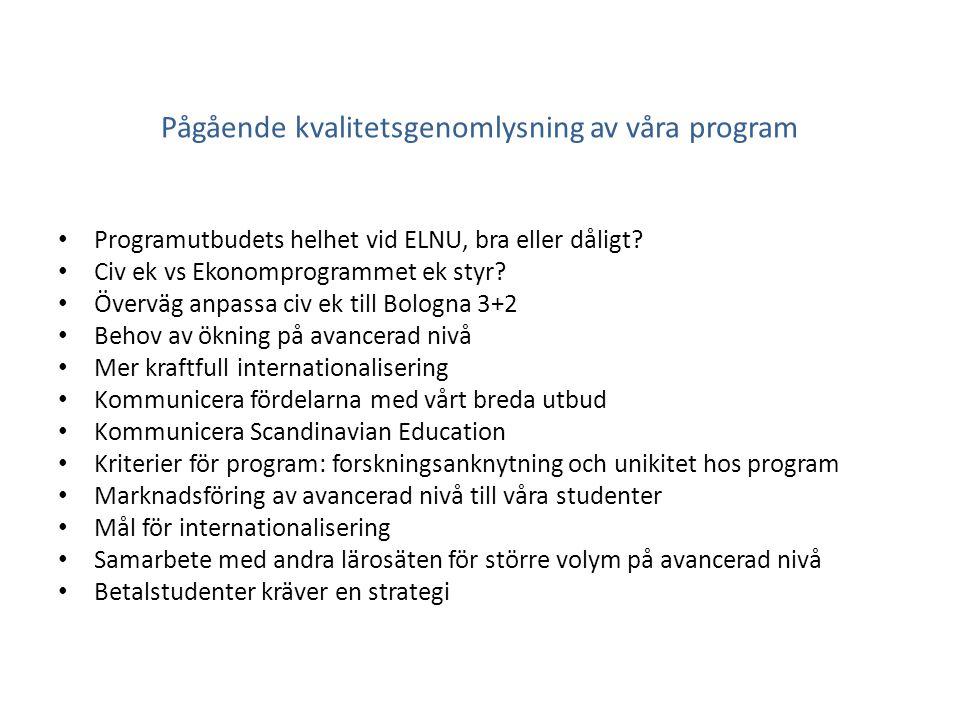 Pågående kvalitetsgenomlysning av våra program Programutbudets helhet vid ELNU, bra eller dåligt.