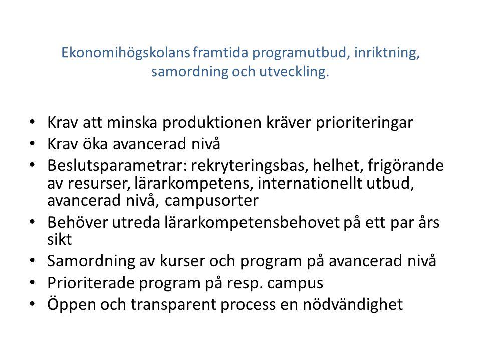 Ekonomihögskolans framtida programutbud, inriktning, samordning och utveckling.
