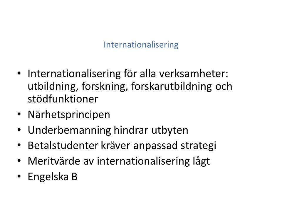 Internationalisering Internationalisering för alla verksamheter: utbildning, forskning, forskarutbildning och stödfunktioner Närhetsprincipen Underbemanning hindrar utbyten Betalstudenter kräver anpassad strategi Meritvärde av internationalisering lågt Engelska B