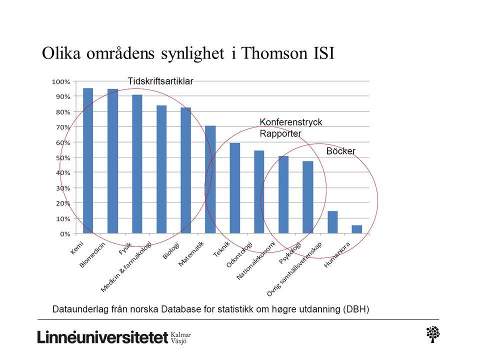 Olika områdens synlighet i Thomson ISI