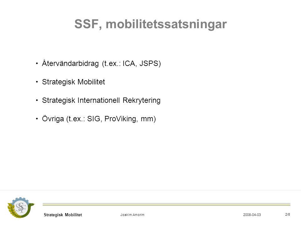 Strategisk Mobilitet Joakim Amorim2008-04-03 2/8 SSF, mobilitetssatsningar Återvändarbidrag (t.ex.: ICA, JSPS) Strategisk Mobilitet Strategisk Internationell Rekrytering Övriga (t.ex.: SIG, ProViking, mm)