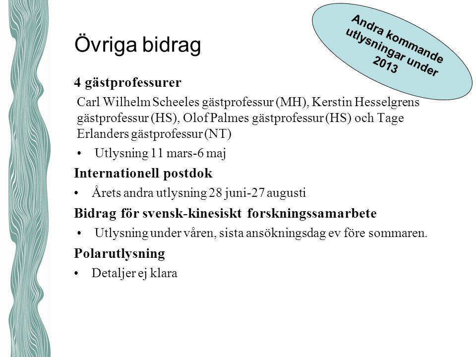Övriga bidrag 4 gästprofessurer Carl Wilhelm Scheeles gästprofessur (MH), Kerstin Hesselgrens gästprofessur (HS), Olof Palmes gästprofessur (HS) och T