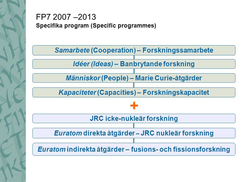 FP7 2007 –2013 Specifika program (Specific programmes) + Idéer (Ideas) – Banbrytande forskning Kapaciteter (Capacities) – Forskningskapacitet Människor (People) – Marie Curie-åtgärder Samarbete (Cooperation) – Forskningssamarbete JRC icke-nukleär forskning Euratom direkta åtgärder – JRC nukleär forskning Euratom indirekta åtgärder – fusions- och fissionsforskning