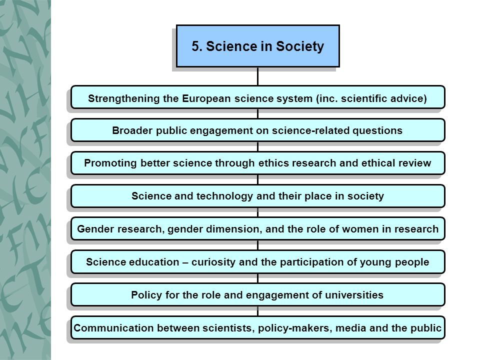 5. Science in Society Strengthening the European science system (inc.