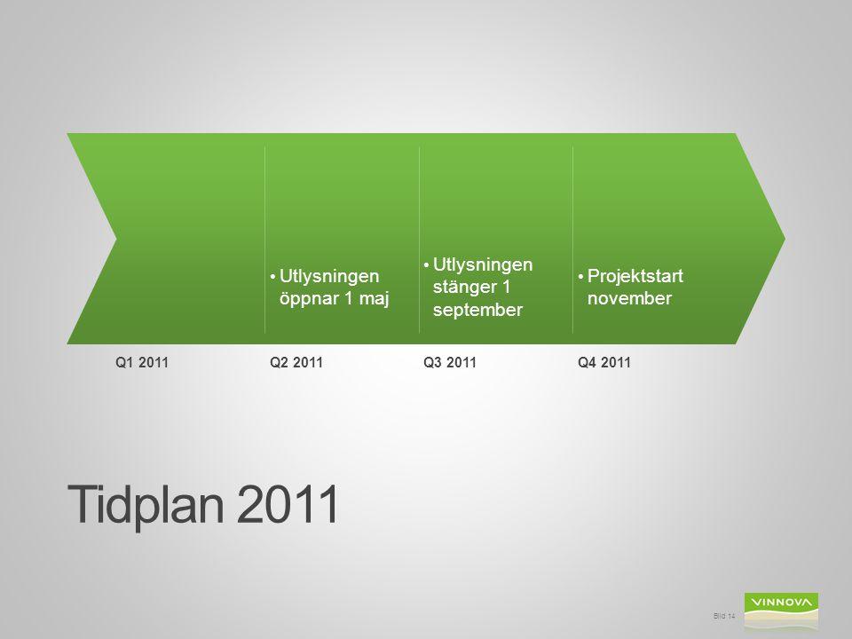 Tidplan 2011 Bild 14 Q1 2011Q2 2011Q3 2011Q4 2011 Utlysningen öppnar 1 maj Utlysningen stänger 1 september Projektstart november