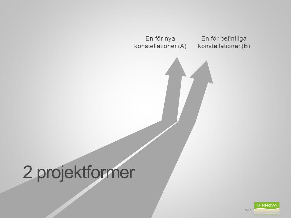 2 projektformer Bild 9 En för befintliga konstellationer (B) En för nya konstellationer (A)