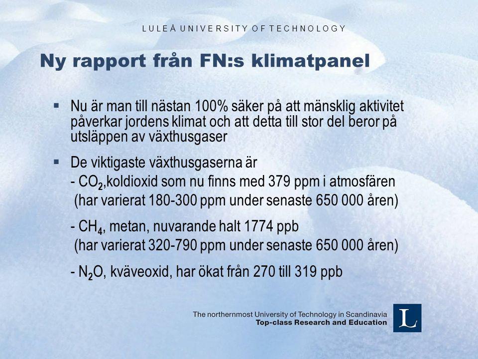 L U L E Å U N I V E R S I T Y O F T E C H N O L O G Y Förändring av atmosfärens innehåll av växthusgaser under de senaste 10 000 åren Uppmätt i borrkärnor av is och genom sammanställning av andra färska mätresultat