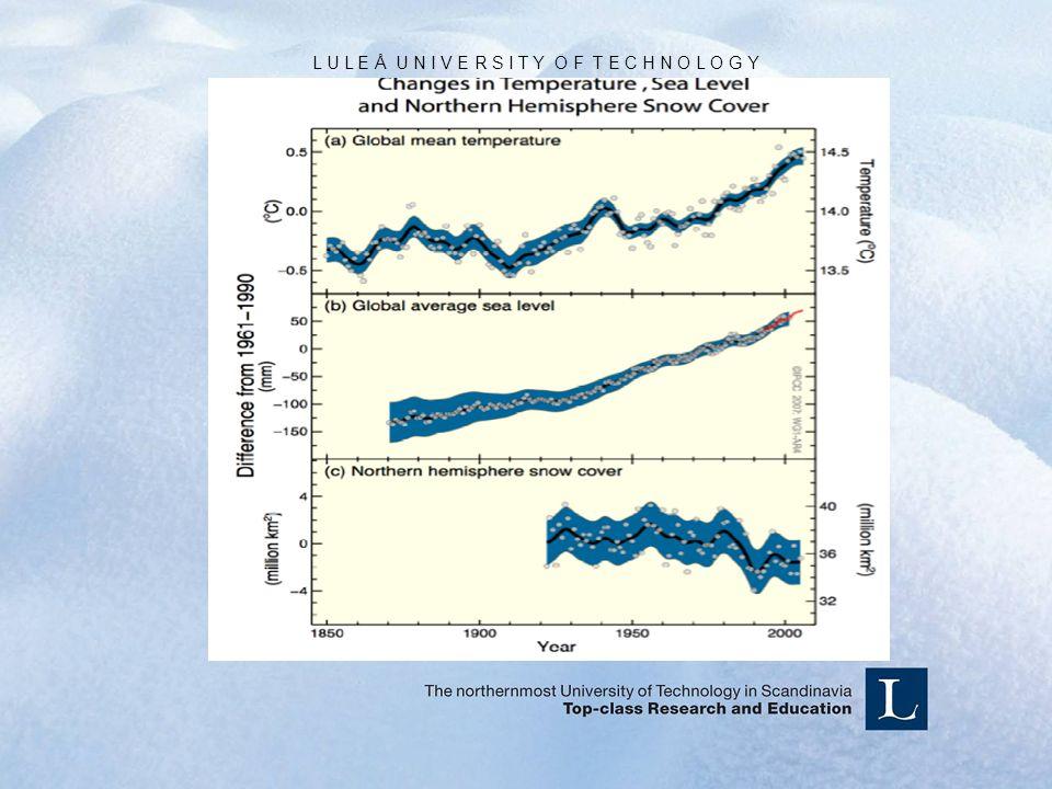 Förutsägelser om yttemperaturer (jmf med 1980-1999)