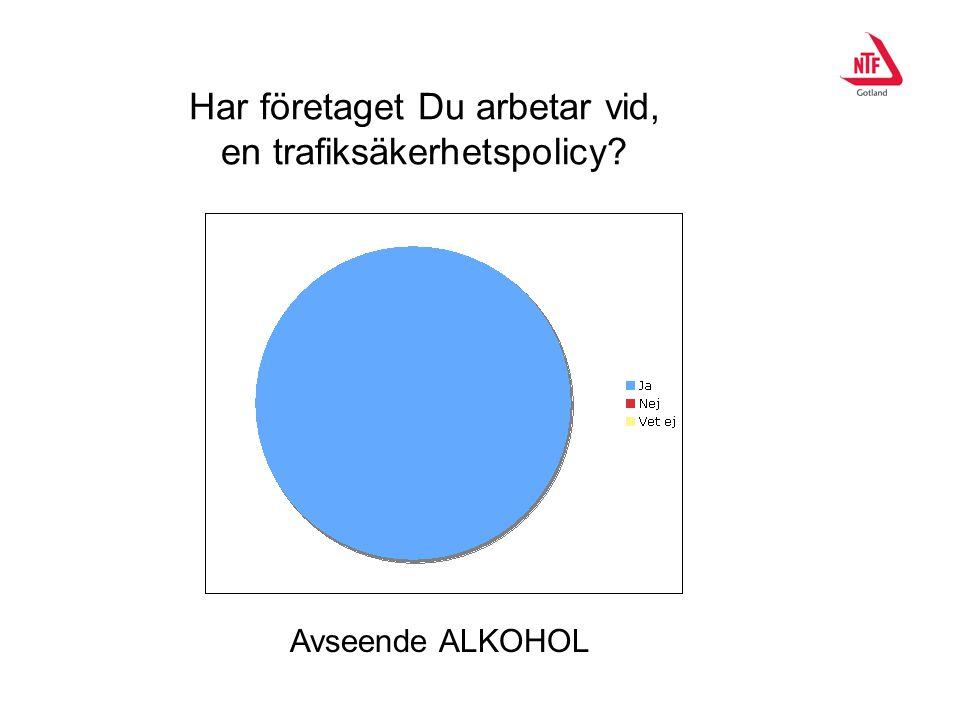 Har företaget Du arbetar vid, en trafiksäkerhetspolicy? Avseende ALKOHOL
