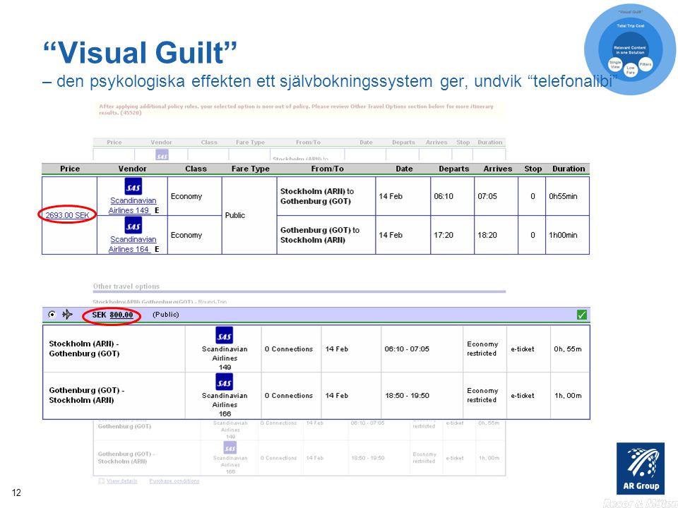 12 Visual Guilt – den psykologiska effekten ett självbokningssystem ger, undvik telefonalibi