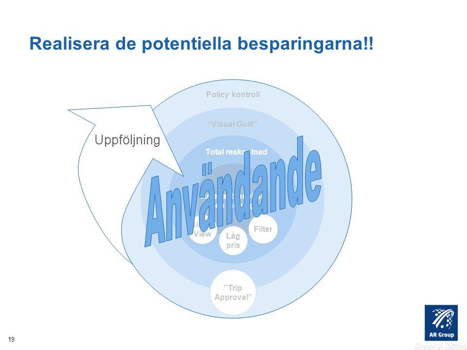 19 Policy kontroll Visual Guilt Trip Approval Total reskostnad Relevant innehåll i en lösning Filter Låg pris Single View Realisera de potentiella besparingarna!.
