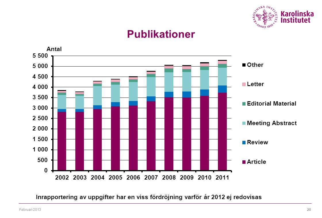 Februari 201320 Publikationer Inrapportering av uppgifter har en viss fördröjning varför år 2012 ej redovisas