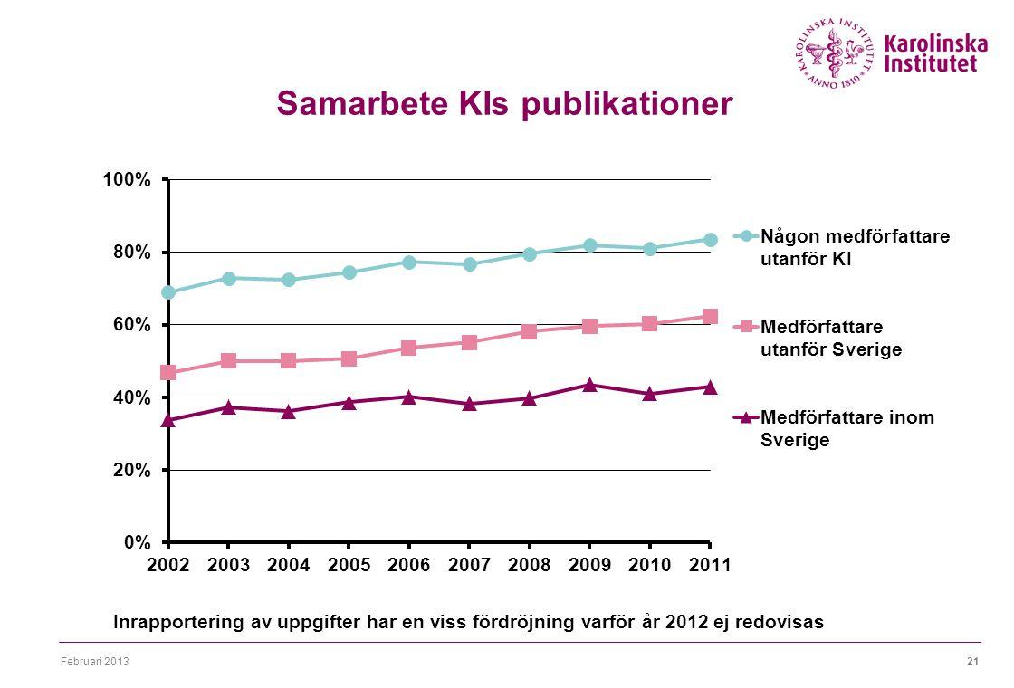 Februari 201321 Samarbete KIs publikationer Inrapportering av uppgifter har en viss fördröjning varför år 2012 ej redovisas