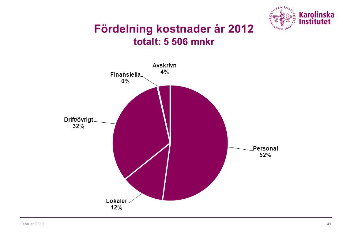 Februari 201341 Fördelning kostnader år 2012 totalt: 5 506 mnkr