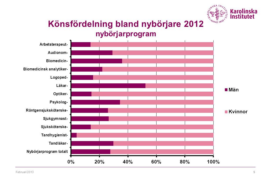 Februari 20136 Könsfördelning bland nybörjare 2012 påbyggnadsprogram