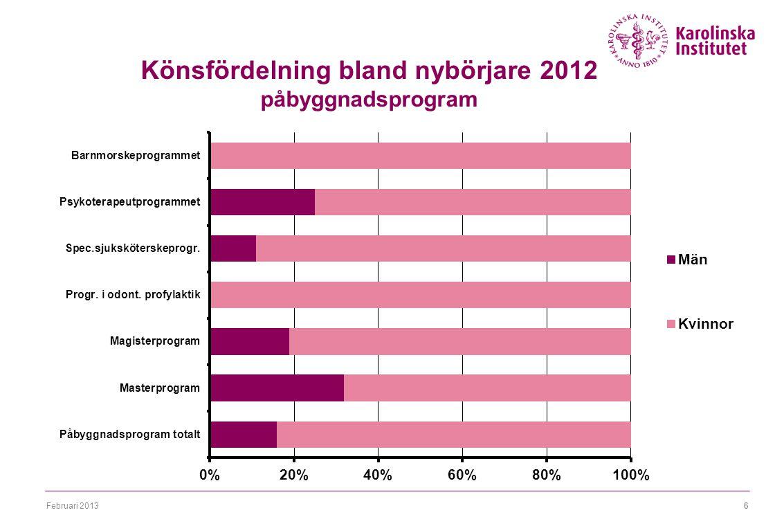 Februari 201317 Inresande studenter år 2012 (totalt: 305 st)