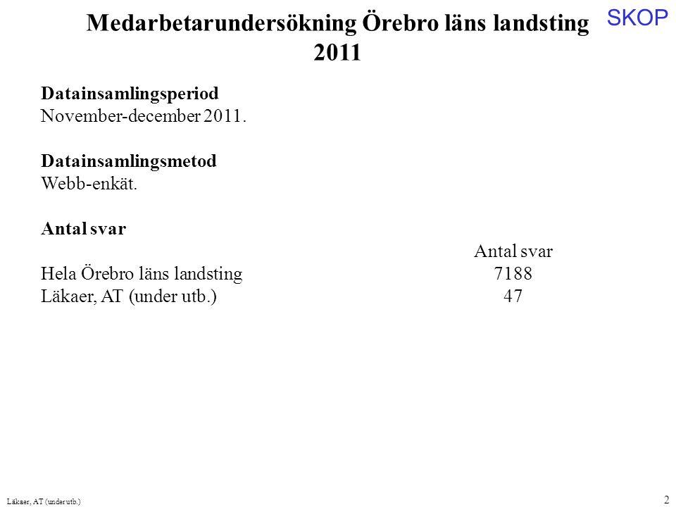 SKOP Läkaer, AT (under utb.) 2 Datainsamlingsperiod November-december 2011. Datainsamlingsmetod Webb-enkät. Antal svar Hela Örebro läns landsting7188