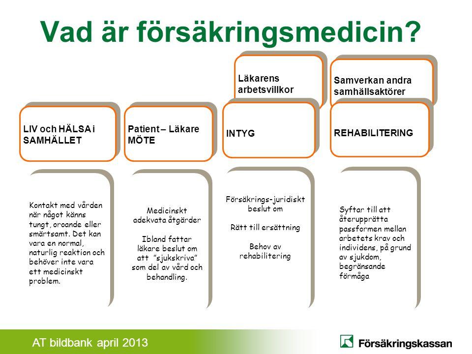 AT bildbank april 2013 Försäkringsmedicinsk definition Försäkringsmedicin är ett kunskapsområde om hur funktionstillstånd, diagnostik, behandling, rehabilitering och förebyggande av sjukdom och skada påverkar och påverkas av olika försäkringars utformning samt därmed relaterade överväganden och åtgärder inom berörda professioner. Nationellt försäkringsmedicinskt forum 2008