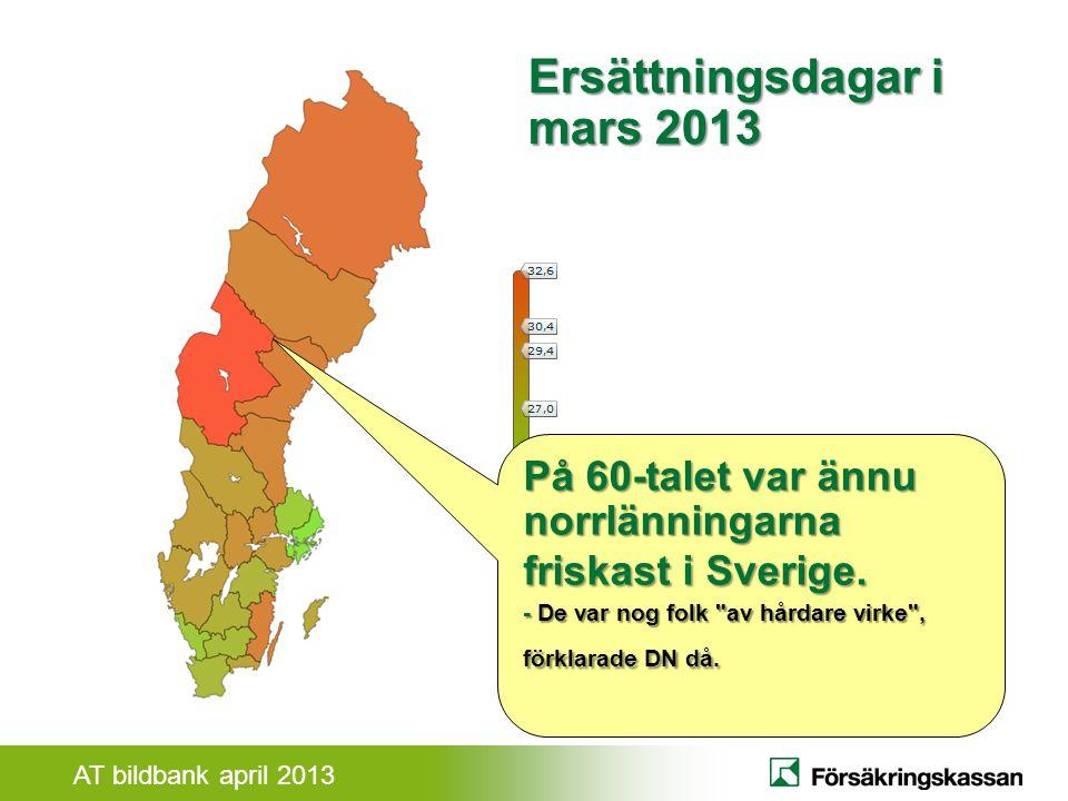 AT bildbank april 2013 Rehabiliteringsmöjlighet - över tid 6912 mån3 100 %