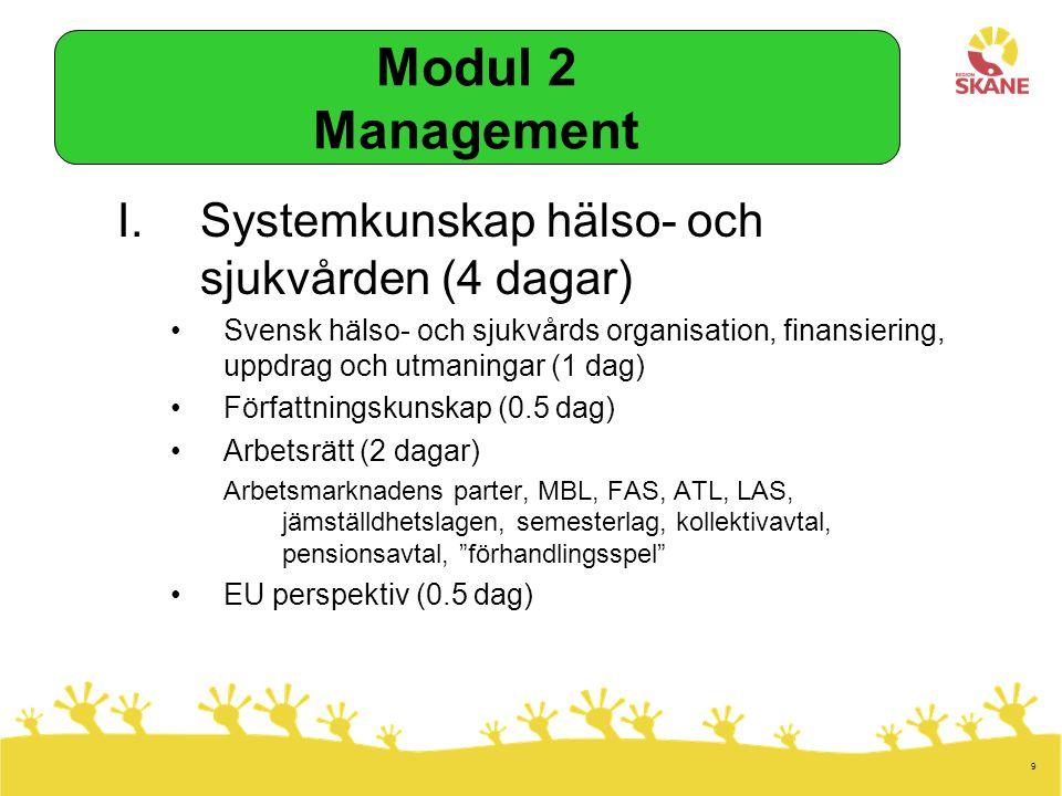 9 I.Systemkunskap hälso- och sjukvården (4 dagar) Svensk hälso- och sjukvårds organisation, finansiering, uppdrag och utmaningar (1 dag) Författningskunskap (0.5 dag) Arbetsrätt (2 dagar) Arbetsmarknadens parter, MBL, FAS, ATL, LAS, jämställdhetslagen, semesterlag, kollektivavtal, pensionsavtal, förhandlingsspel EU perspektiv (0.5 dag) Modul 2 Management