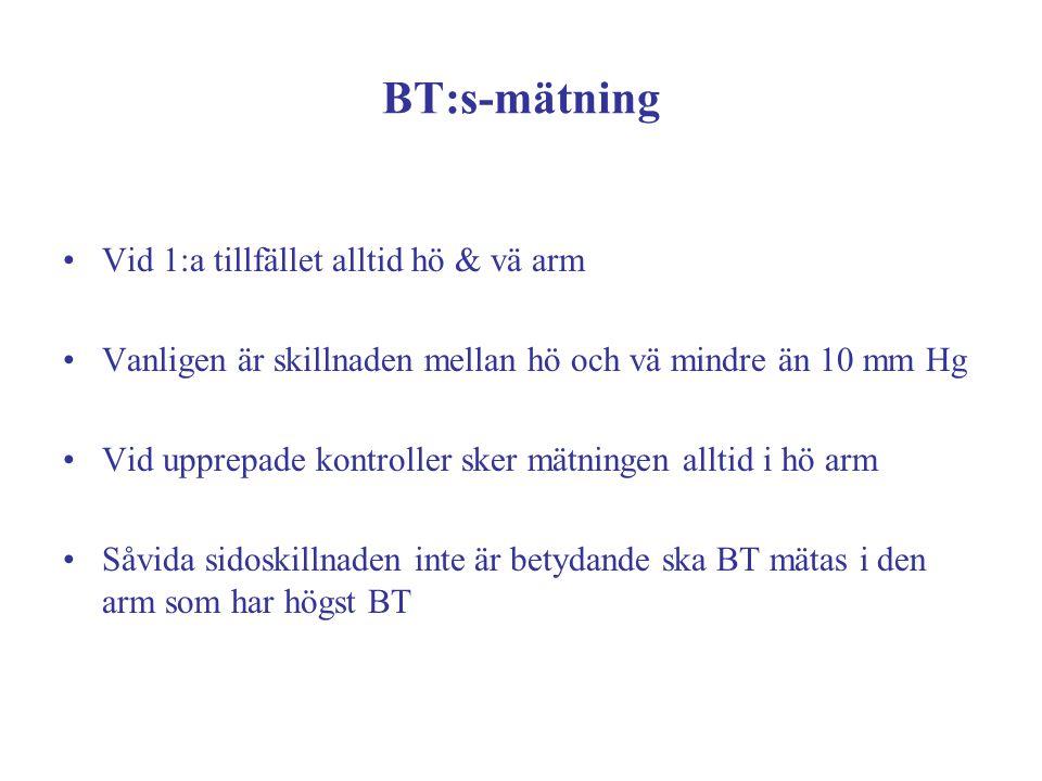 BT:s-mätning Vid 1:a tillfället alltid hö & vä arm Vanligen är skillnaden mellan hö och vä mindre än 10 mm Hg Vid upprepade kontroller sker mätningen