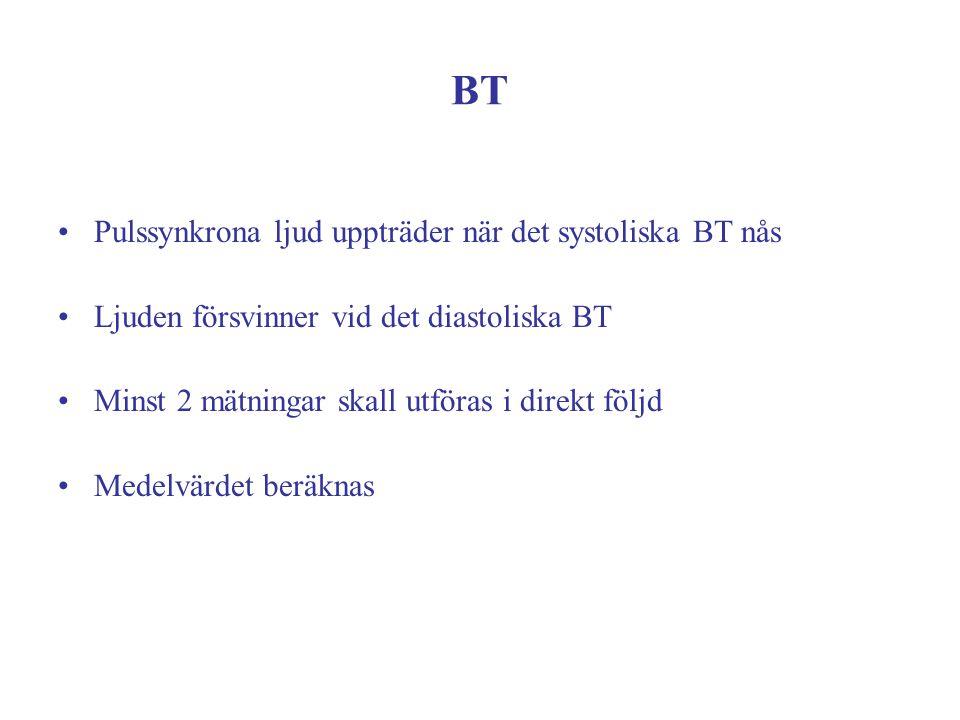 BT Pulssynkrona ljud uppträder när det systoliska BT nås Ljuden försvinner vid det diastoliska BT Minst 2 mätningar skall utföras i direkt följd Medel