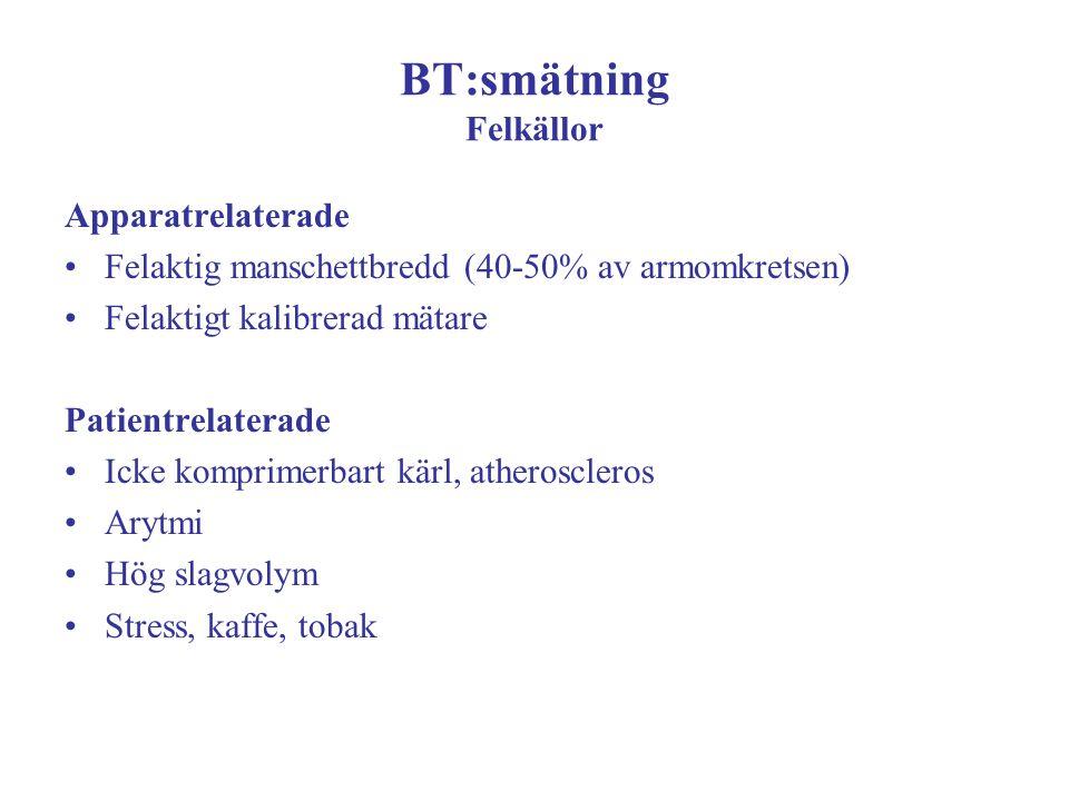 BT:smätning Felkällor Apparatrelaterade Felaktig manschettbredd (40-50% av armomkretsen) Felaktigt kalibrerad mätare Patientrelaterade Icke komprimerb