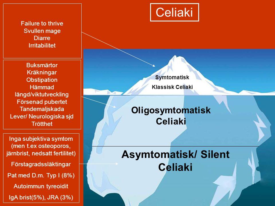 Celiaki Symtomatisk Klassisk Celiaki Oligosymtomatisk Celiaki Asymtomatisk/ Silent Celiaki Failure to thrive Svullen mage Diarre Irritabilitet Buksmär