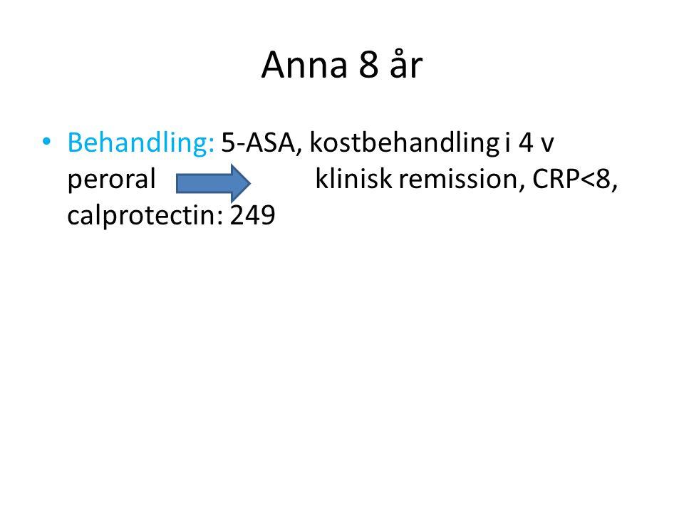 Anna 8 år Behandling: 5-ASA, kostbehandling i 4 v peroralklinisk remission, CRP<8, calprotectin: 249