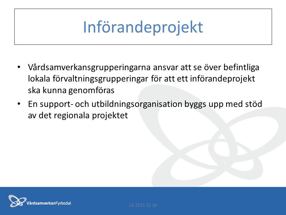 Införandeprojekt Fyrbodal- bygga på existerande strukturer Beredning Information och kommunikation Delregional projektgrupp Förvaltare i varje förvaltning Superanvändare Kontaktpersoner i varje verksamhet LG 2013 12 18