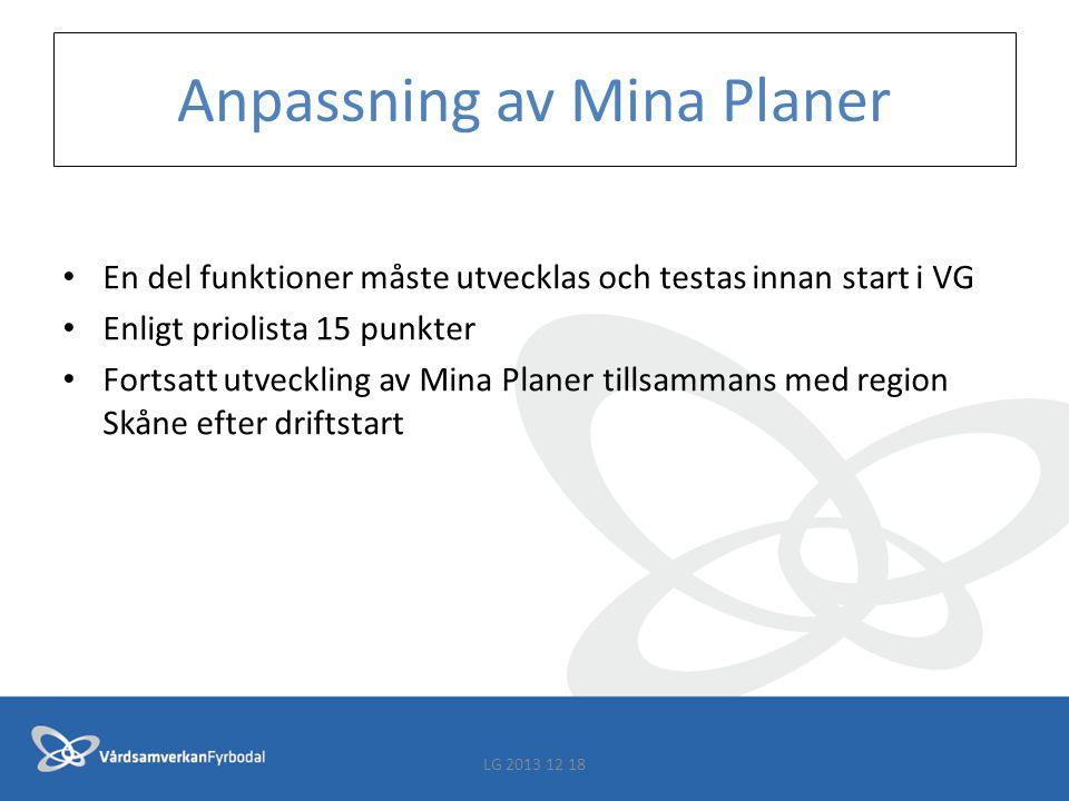 Ny funktionalitet för VG Från start Bättre användbarhet Samordnad Individuell Plan – SIP Medborgarportal Automatisk adressering LG 2013 12 18