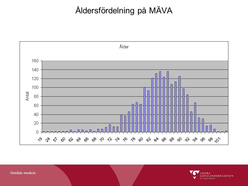 Område medicin Åldersfördelning på MÄVA