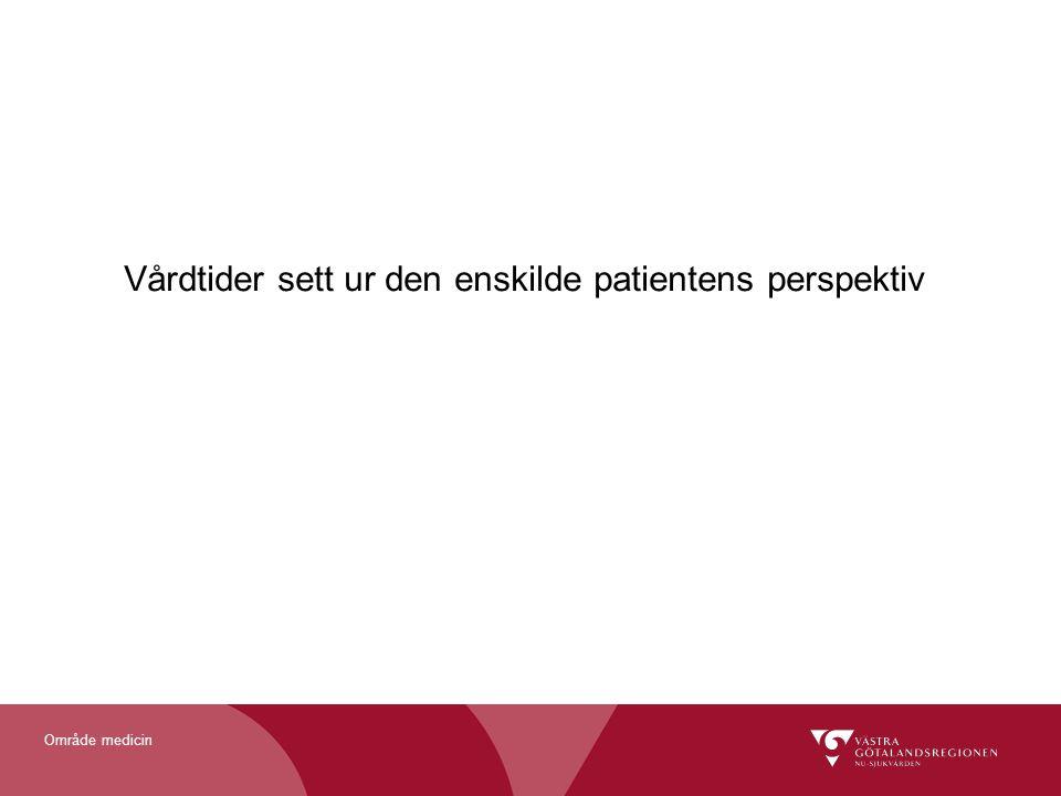 Område medicin Vårdtider sett ur den enskilde patientens perspektiv