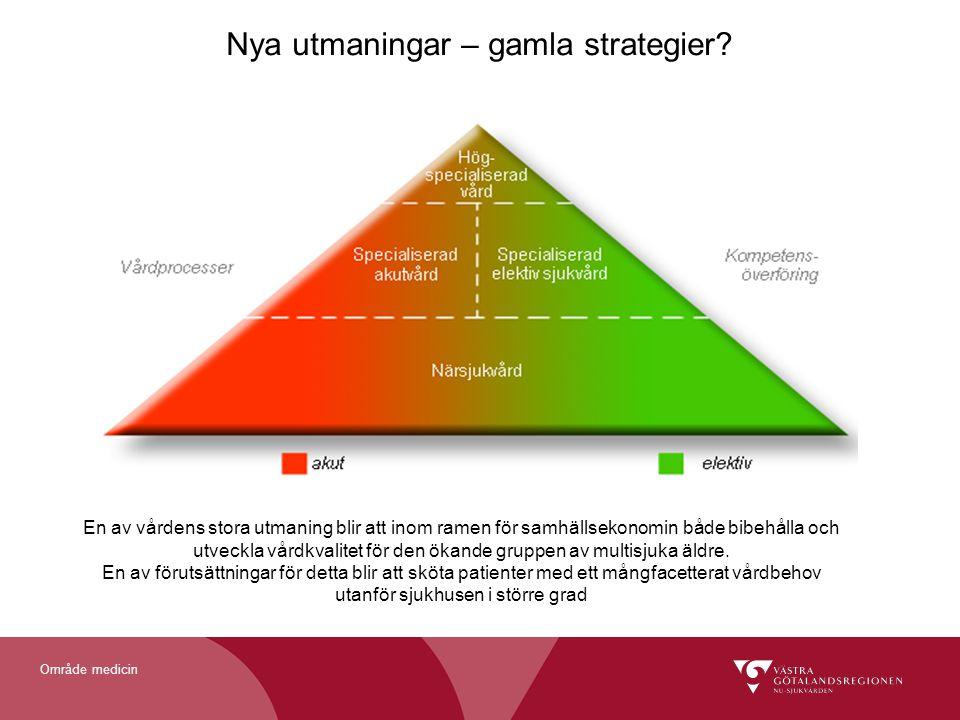Område medicin Nya utmaningar – gamla strategier? En av vårdens stora utmaning blir att inom ramen för samhällsekonomin både bibehålla och utveckla vå