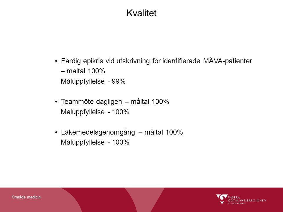 Område medicin Kvalitet Färdig epikris vid utskrivning för identifierade MÄVA-patienter – måltal 100% Måluppfyllelse - 99% Teammöte dagligen – måltal