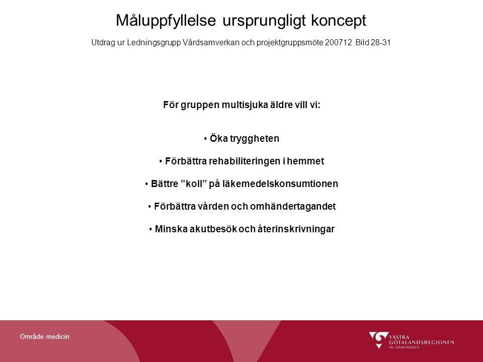Område medicin Måluppfyllelse ursprungligt koncept Utdrag ur Ledningsgrupp Vårdsamverkan och projektgruppsmöte 200712 Bild 28-31 För gruppen multisjuk