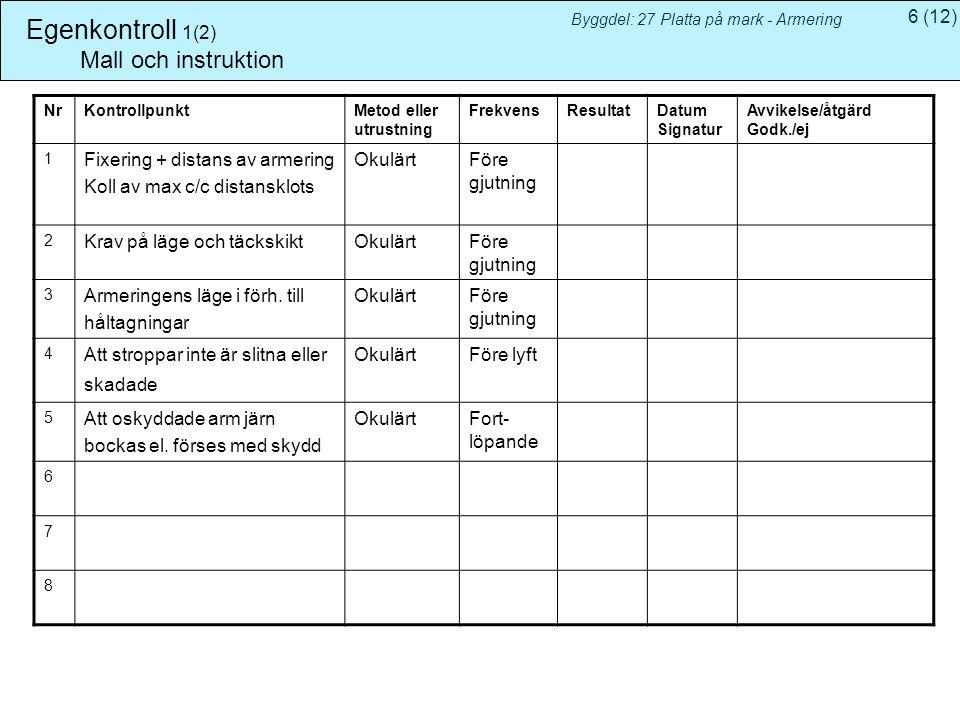 6(12) Byggdel: 27 Platta på mark - Armering Egenkontroll 1(2) Mall och instruktion NrKontrollpunktMetod eller utrustning FrekvensResultatDatum Signatur Avvikelse/åtgärd Godk./ej 1 Fixering + distans av armering Koll av max c/c distansklots OkulärtFöre gjutning 2 Krav på läge och täckskiktOkulärtFöre gjutning 3 Armeringens läge i förh.