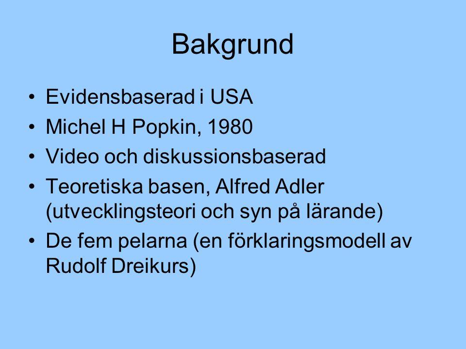 Bakgrund Evidensbaserad i USA Michel H Popkin, 1980 Video och diskussionsbaserad Teoretiska basen, Alfred Adler (utvecklingsteori och syn på lärande) De fem pelarna (en förklaringsmodell av Rudolf Dreikurs)