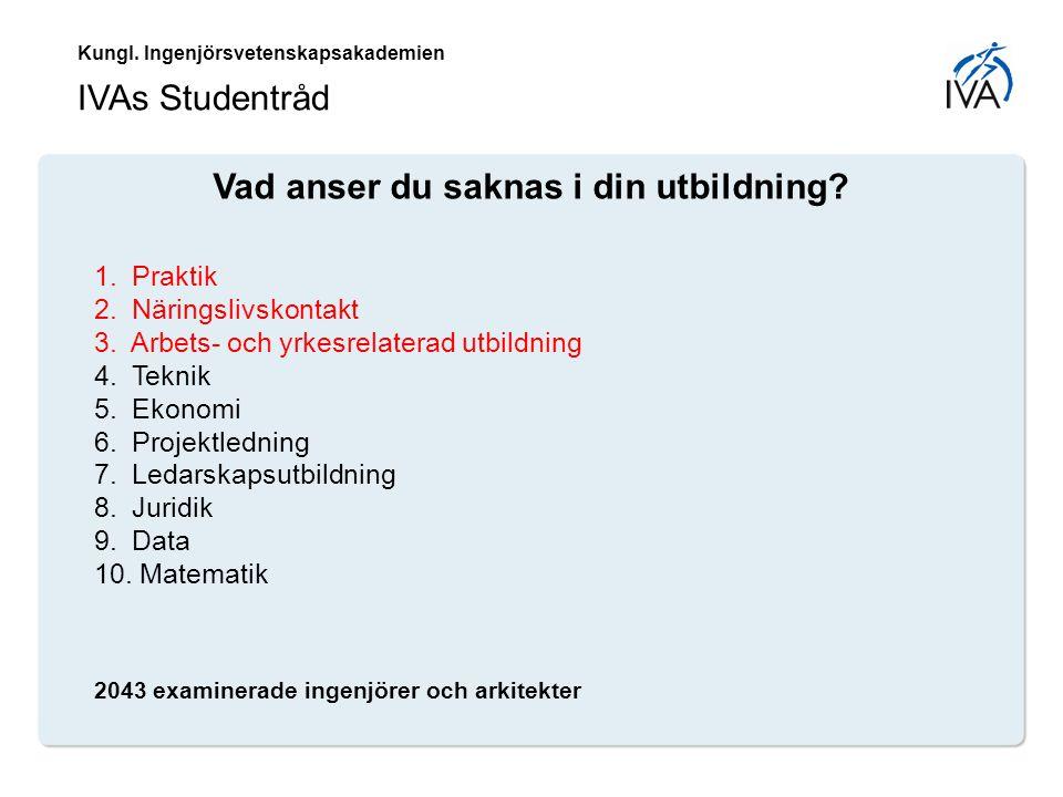 Kungl. Ingenjörsvetenskapsakademien IVAs Studentråd Vad anser du saknas i din utbildning? 1. Praktik 2. Näringslivskontakt 3. Arbets- och yrkesrelater
