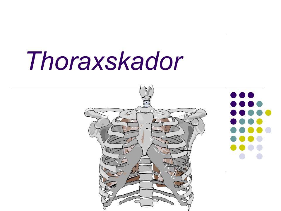 Thoraxskador