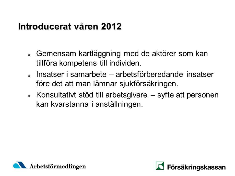 Introducerat våren 2012 Gemensam kartläggning med de aktörer som kan tillföra kompetens till individen.