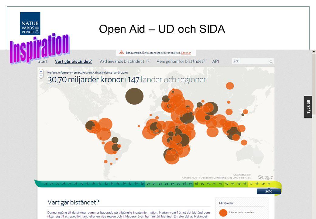 Open Aid – UD och SIDA